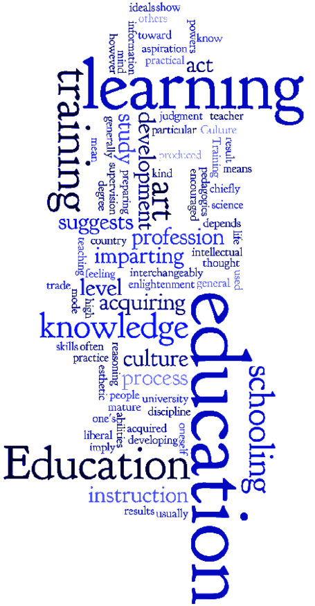 Education and Learning Word map